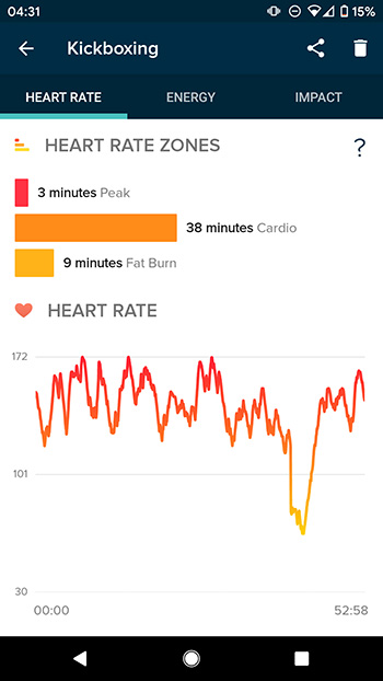 fitbit charge 3 activity tracker hartslag