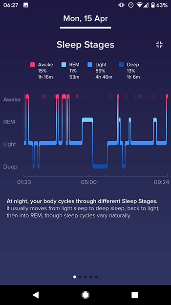 fitbit versa sleep stages tracking
